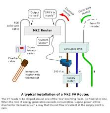 car wiring immersion heater wiring diagram car dual switch