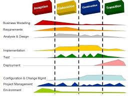 sample project plan download a sample microsoft project