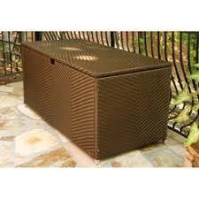 patio storage deck storage sears