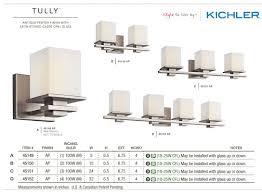 kichler lighting catalog kichler 45151ap antique pewter tully 3 light 24