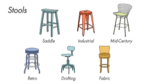 Types Of Chairs For Living Room Of Living Room Furniture