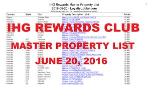 intercontinental hotels group ihg rewards club