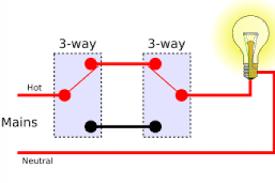 hpm 3 pin plug wiring diagram wiring diagram