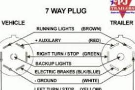 honda xrm 110 wiring diagram pdf wiring diagram
