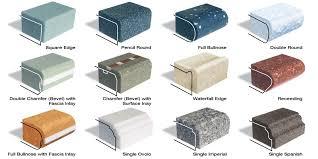 What Is Corian Worktop Solid Surface Kitchen Worktops Corian Hanex Staron Tristone