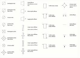reflected ceiling plans design elements registers drills and