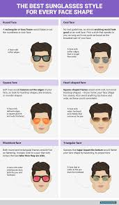 Mens Hairstyle By Face Shape by Aviators Or Wayfarers Face Shape Www Tapdance Org