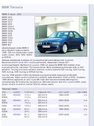 download bmw e39 m5 owner u0027s manual 2001 docshare tips