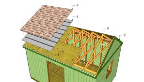 lean to shed building plans free ifmore showy roof corglife