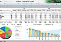 trend analysis report template trend analysis report template professional and high quality