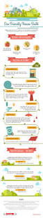 making green 298 best green infographics images on pinterest infographics