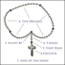 how to make a rosary direct from lourdes rosary how to pray to the rosary