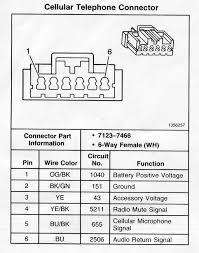 nokia bluetooth car kit wiring diagram nokia wiring diagrams