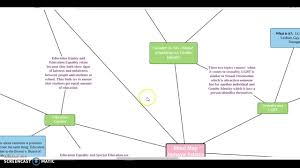 What Is A Concept Map Concept Map Final Youtube