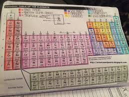 best 25 colored periodic table ideas on pinterest periodic