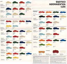 color chart sources