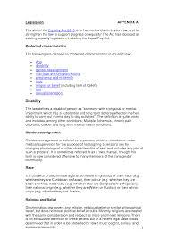 Sample Invitation Letter For Business Visa
