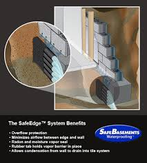 Interior Basement Drainage System Interior Waterproofing Systems Bdb Waterproofingbdb Waterproofing