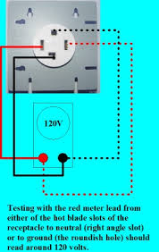 why a new clothes dryer won u0027t heat up electrical online