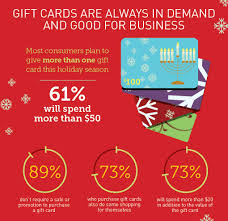 gift card business gift cards will be a top gifting choice again this season