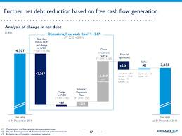 air france klm 2016 q4 results earnings call slides air