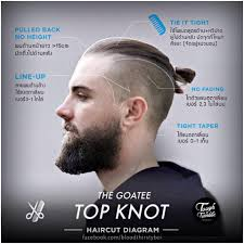 haircuts with height on top men s hair styles album on imgur
