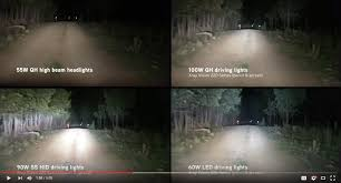 led vs halogen flood lights product esg asia pacific