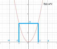 continuous functions theorems study com