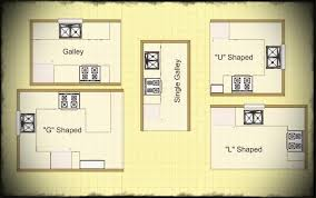 small kitchen floor plans with islands small galley kitchen layout galley kitchen ideas makeovers small