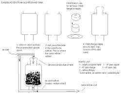 Homemade Blast Cabinet Cheap Sandblasting Archive Diy Go Kart Forum