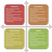 12 best swot analysis images on pinterest swot analysis
