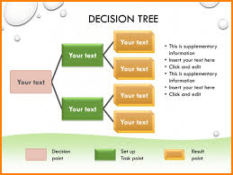 Decision Tree Excel Template 8 Decision Tree Template Cashier Resume
