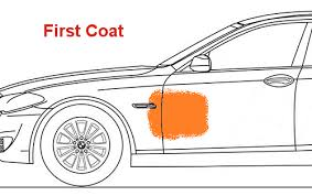 is paint any common mistakes when blending paint spotlight automotive