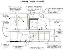 kitchen base cabinet height typical kitchen sink plumbing kitchen sink dimensions standard