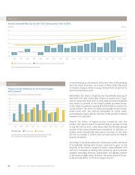 bureau de change chs ys s harvard jchs state of the nations housing 2017 chap5 page 2