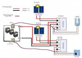 solar power system design for home home design home ideas