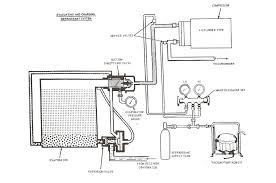 ac manifold diagram car exhaust diagram u2022 arjmand co