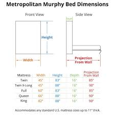 Dimensions Of Toddler Bed Toddler Bed Size Vs Single Bedding Bed Linen