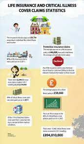 lexus vehicle delivery specialist salary 253 best insurance infographics images on pinterest infographics