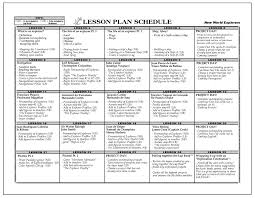 a collection of lesson plan templates u2014 edgalaxy cool stuff for