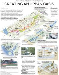 Austin Flood Plain Map by Downtown Projects Page 9