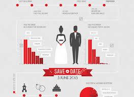 Online Marriage Invitation Wedding Invitation Wedding Invitations Online Prominent Wedding