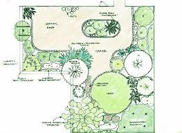 how to layout a garden garden ideas