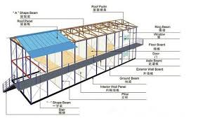 prefabricated house design in nepal low cost sandwish panel