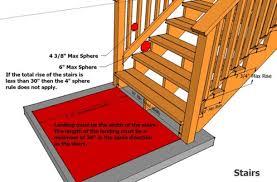 Deck Stair Handrail Standard Deck Railing Height Decks Residential Building Railing