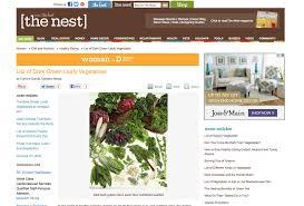 The Nest Home Decor Articles Corinne Garcia Freelance Writer