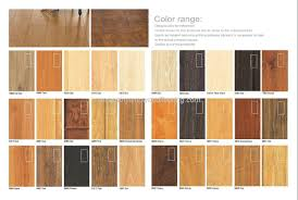 Country Oak Laminate Flooring Wood Laminate Flooring U2013 Modern House