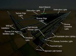 model airport runway lights airport runway by nikhil pakwanne