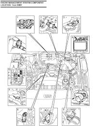 land rover discovery 4 fuse box wiring diagram weick