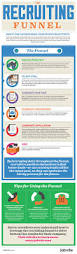 Hr Recruiter Job Description For Resume by 464 Best Social Media Recruitment U0026 Hr Images On Pinterest